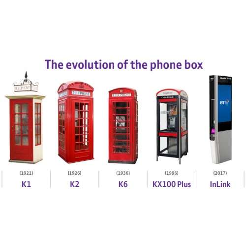 bt phone box evolution