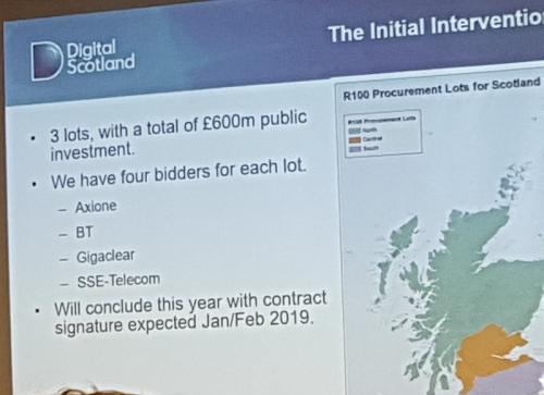 scotland r100 suppliers leak
