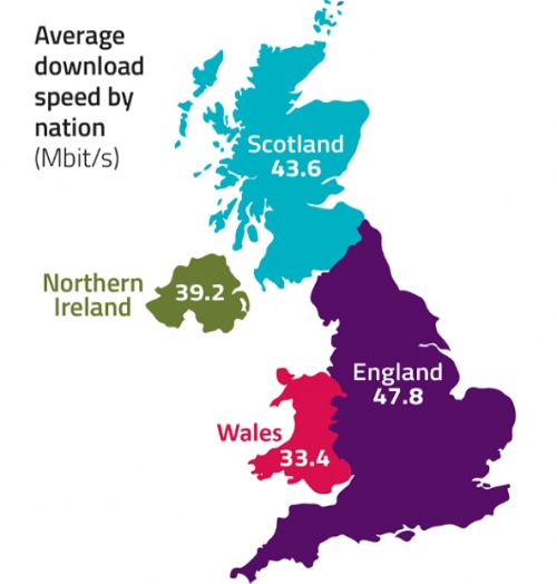 Google Stadia 3779__500x550_ofcom_uk_home_broadband_speeds_by_region_2018_map