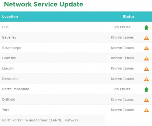 quickline_network_outage