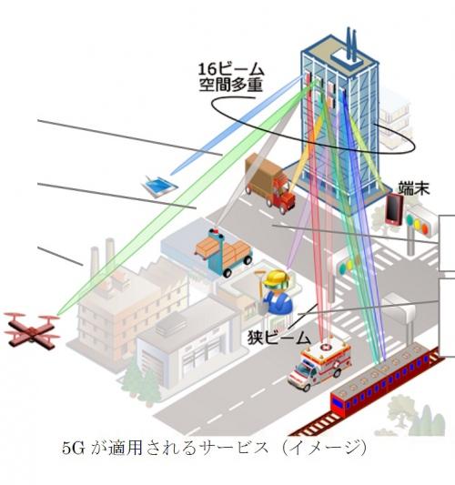 japan_5g_test_setup
