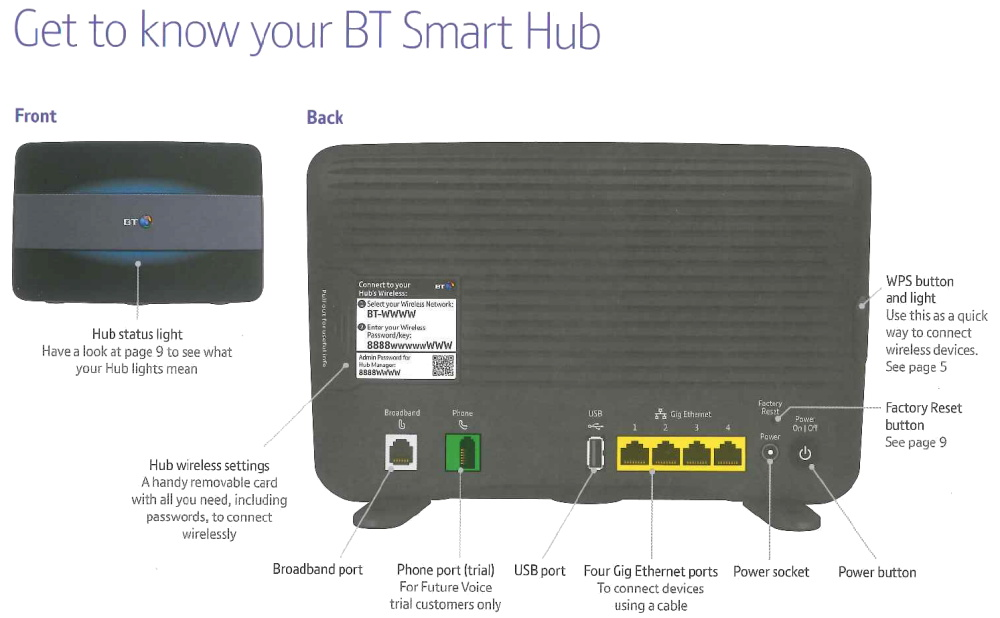 bt_smart_hub_x_backside_view