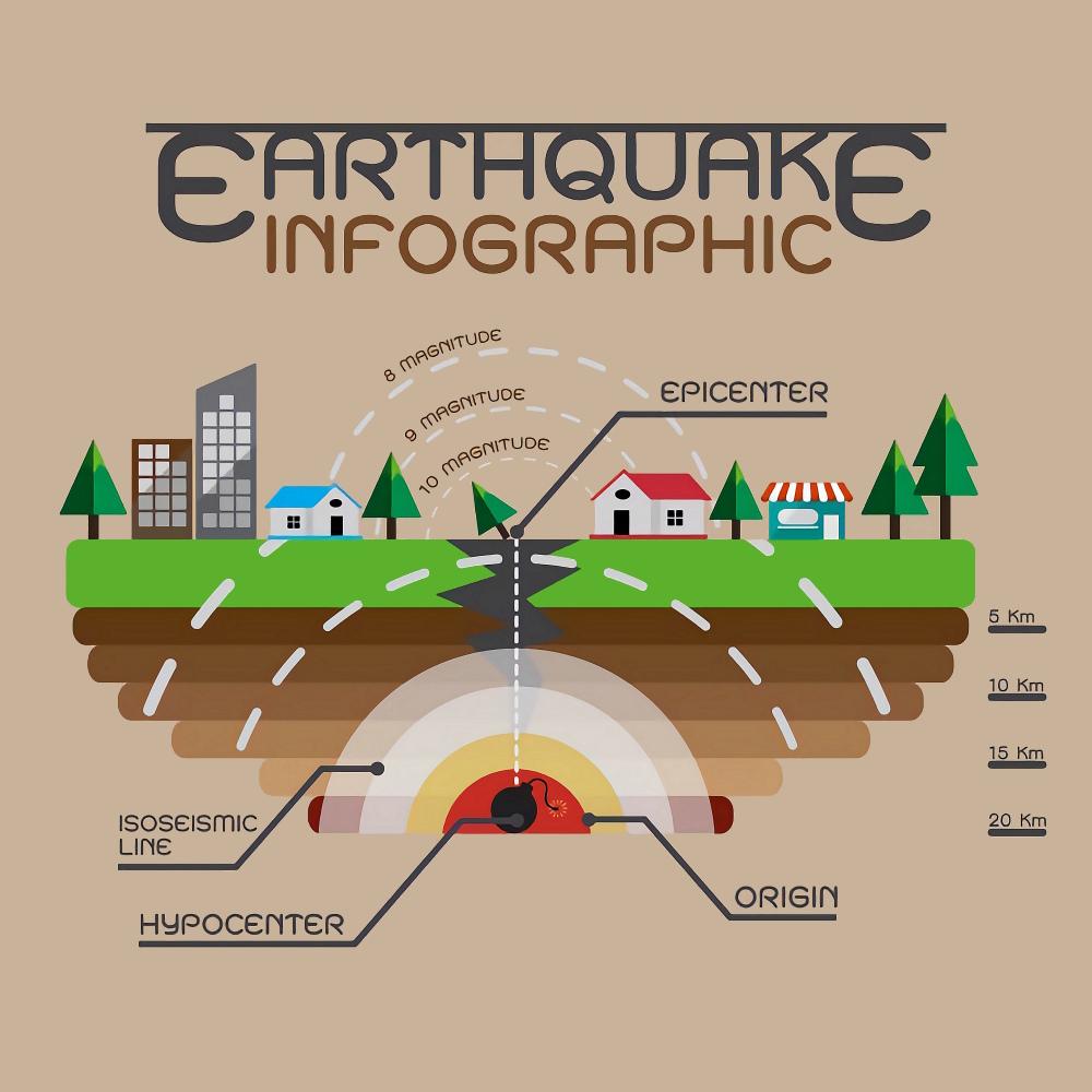 earthquake uk fibre optic science seismology