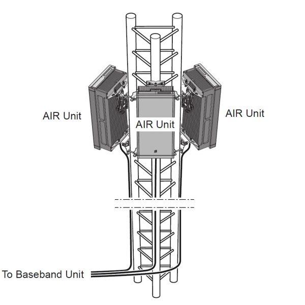Ericsson AIR3227