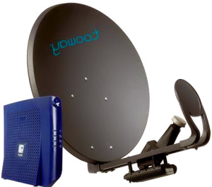 satellite-dish-eutelsat