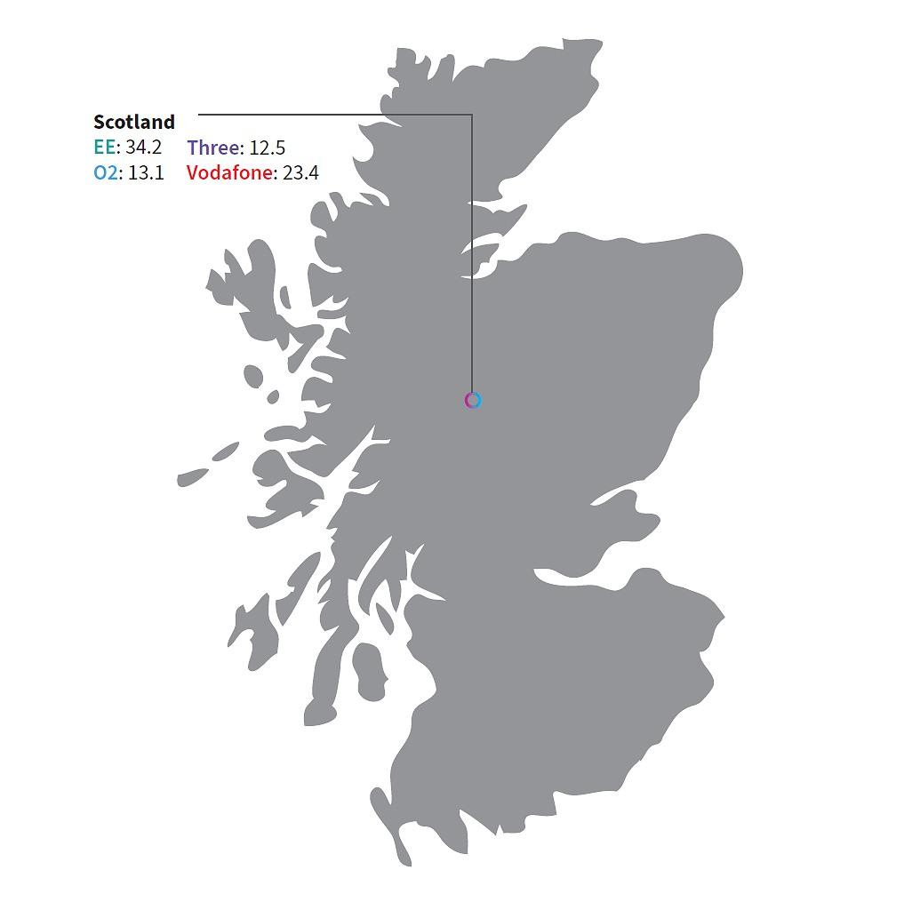 rootmetrics_scotland_map_h1_2020